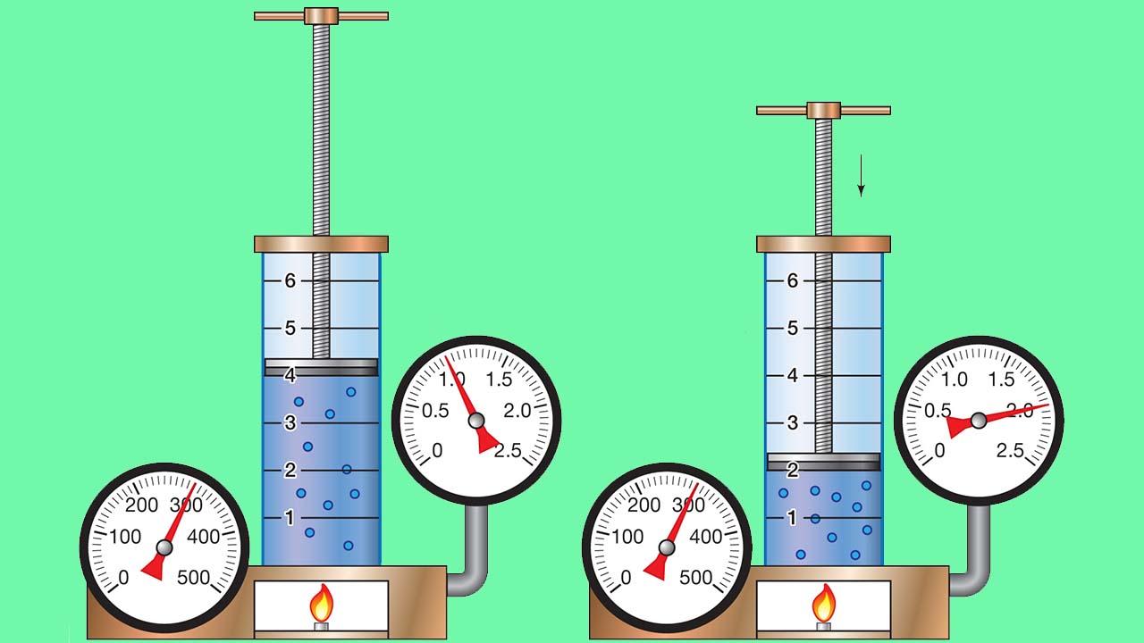 گاز کامل — از صفر تا صد