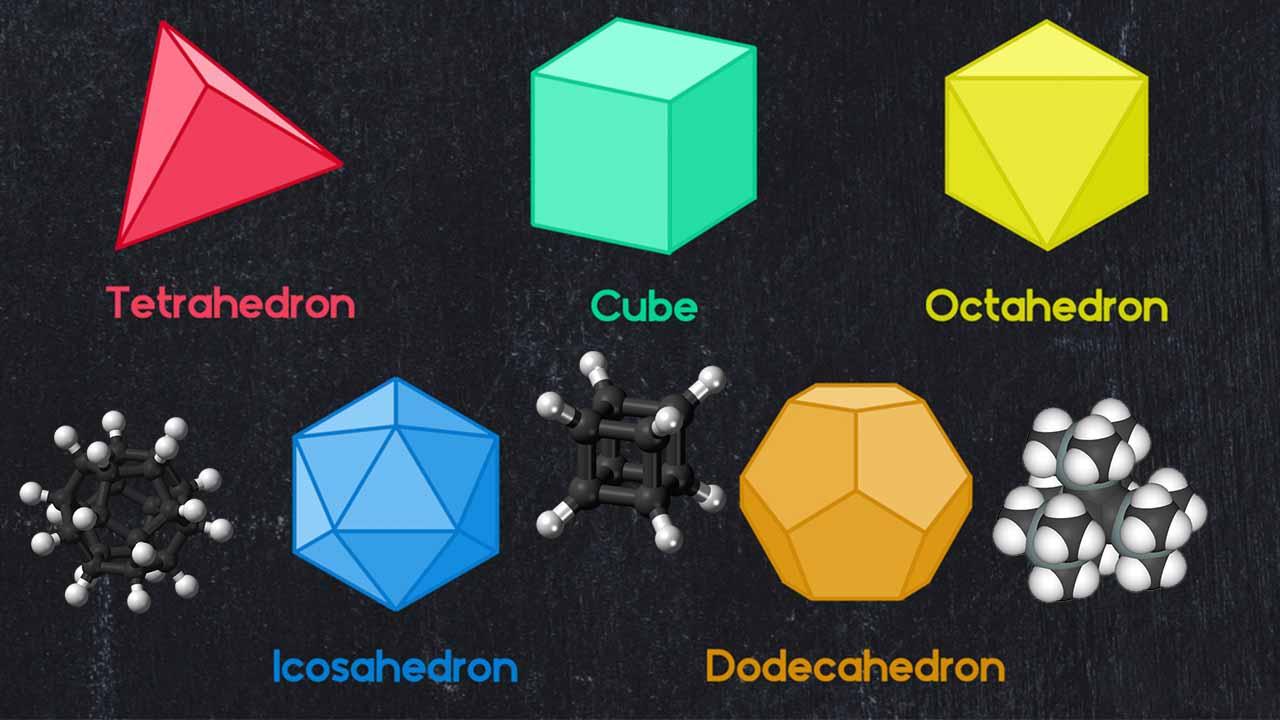 مولکول های افلاطونی چه هستند؟