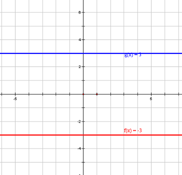 two constant function