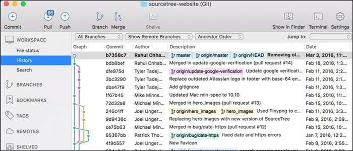 کلاینت گرافیکی برای Git