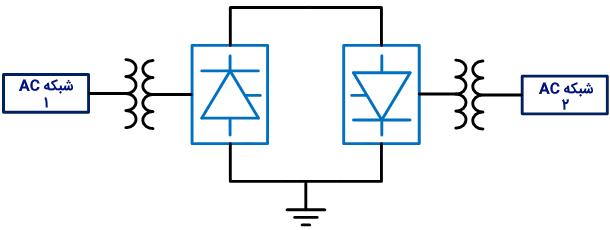 سیستم HVDC پشت به پشت