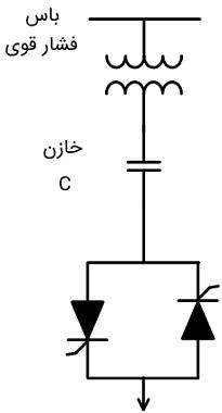 خازن سوئیچشده با تریستور (TSC)