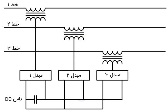 مدار پایه IPFC