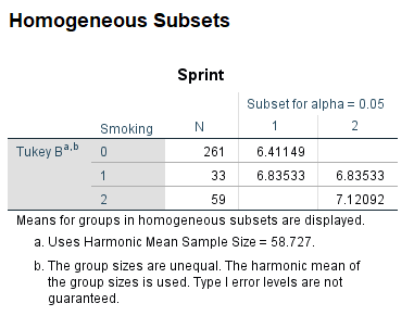 Homogeneouse Subsets
