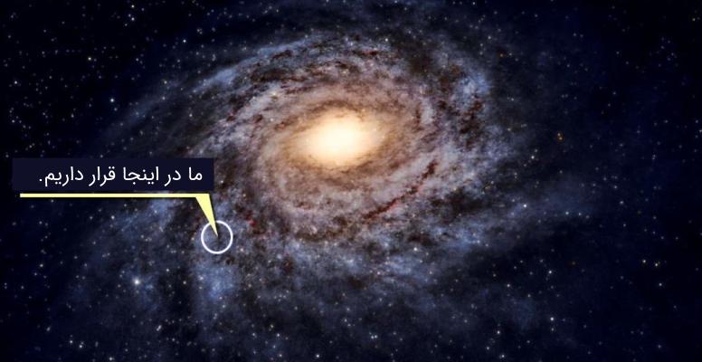 زمین در کهکشان راه شیری