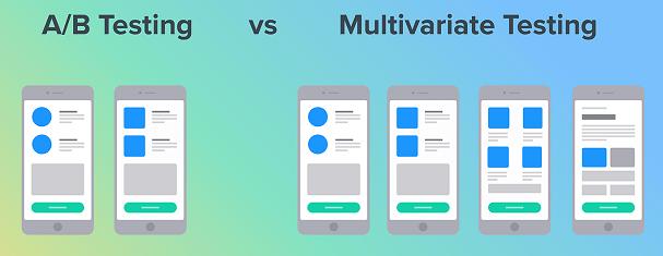 Multivariate vs AB testing
