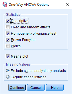 One-way Anova options for example