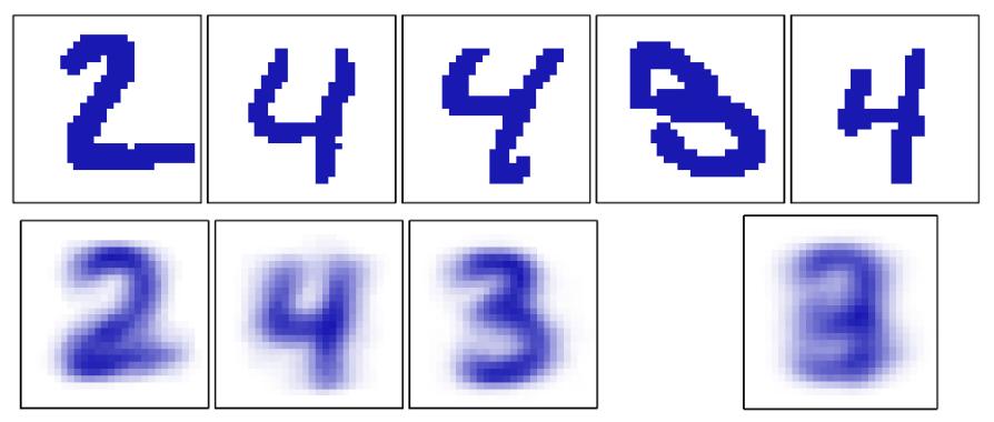شناسایی آماری الگو | آموزش جامع و رایگان | تشخیص الگو | بازشناسی الگو