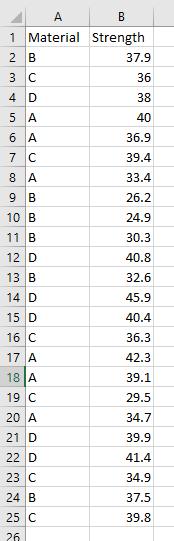 dataset for post-hoc