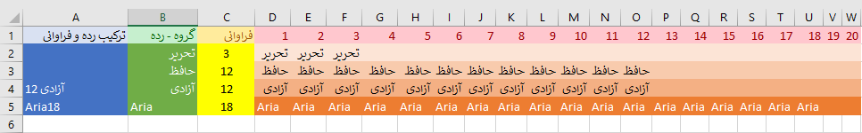 worksheet for frequency table to cases