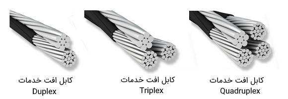 انواع کابل افت خدمات
