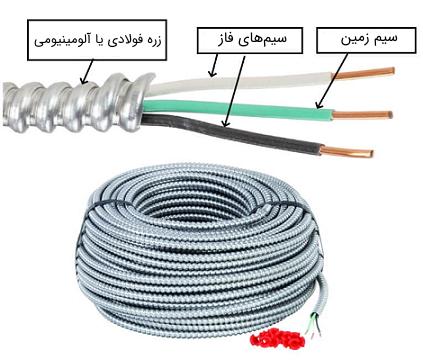 کابل فلزی