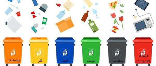 روشهای بازیافت