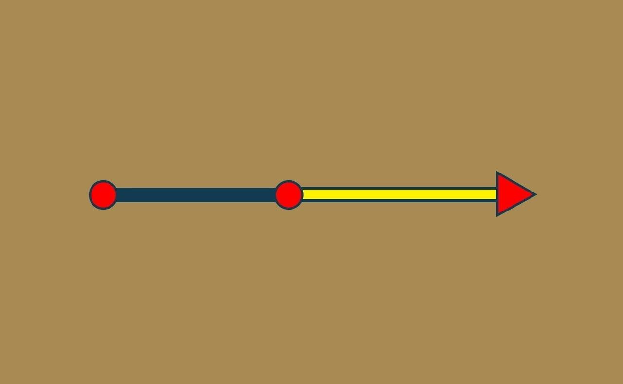 پاره خط ، خط و نیم خط — به زبان ساده