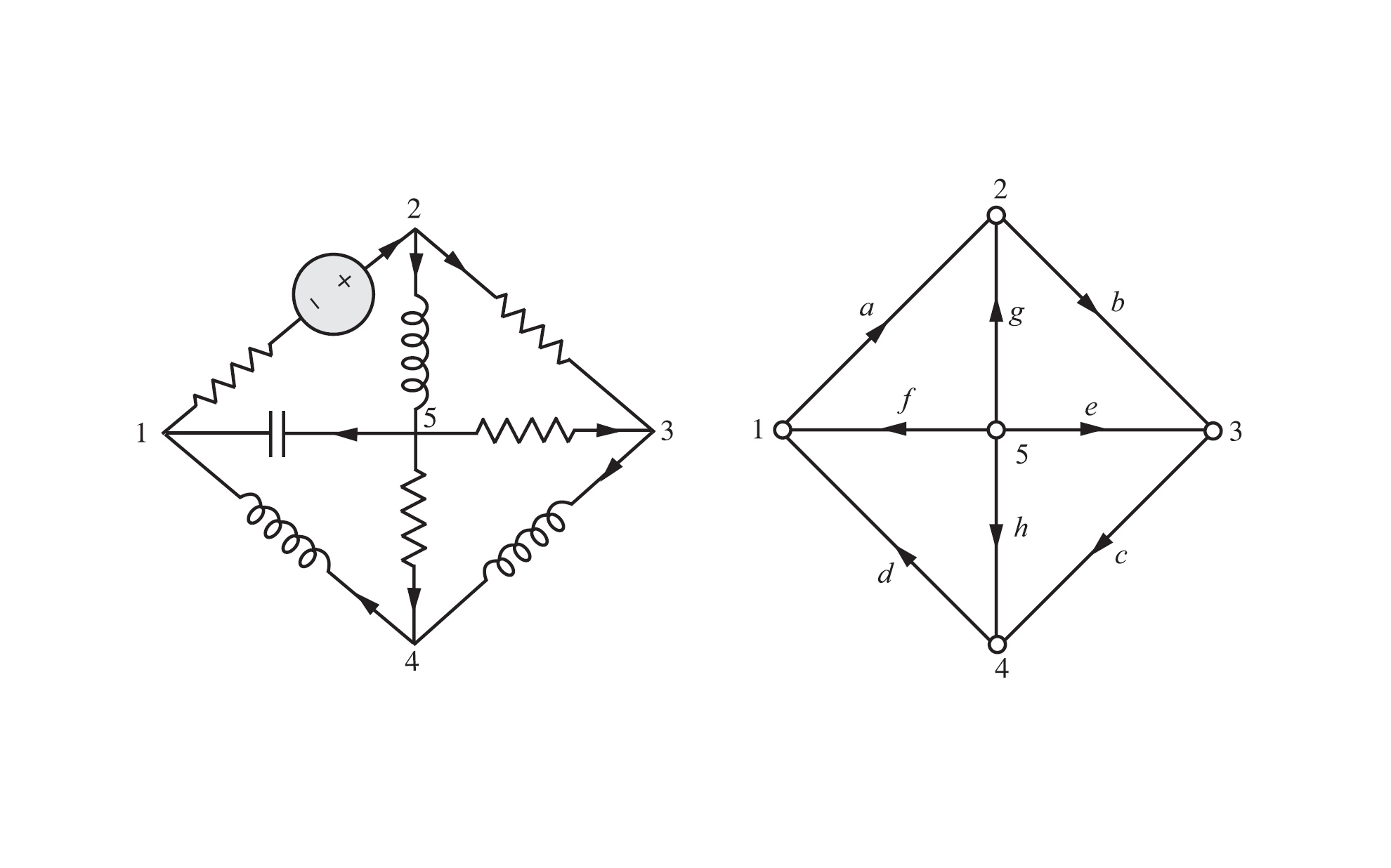 حلقه و کات ست در مدار | به زبان ساده