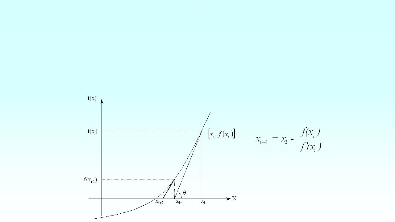 پیاده سازی روش نیوتون رافسون | راهنمای کاربردی