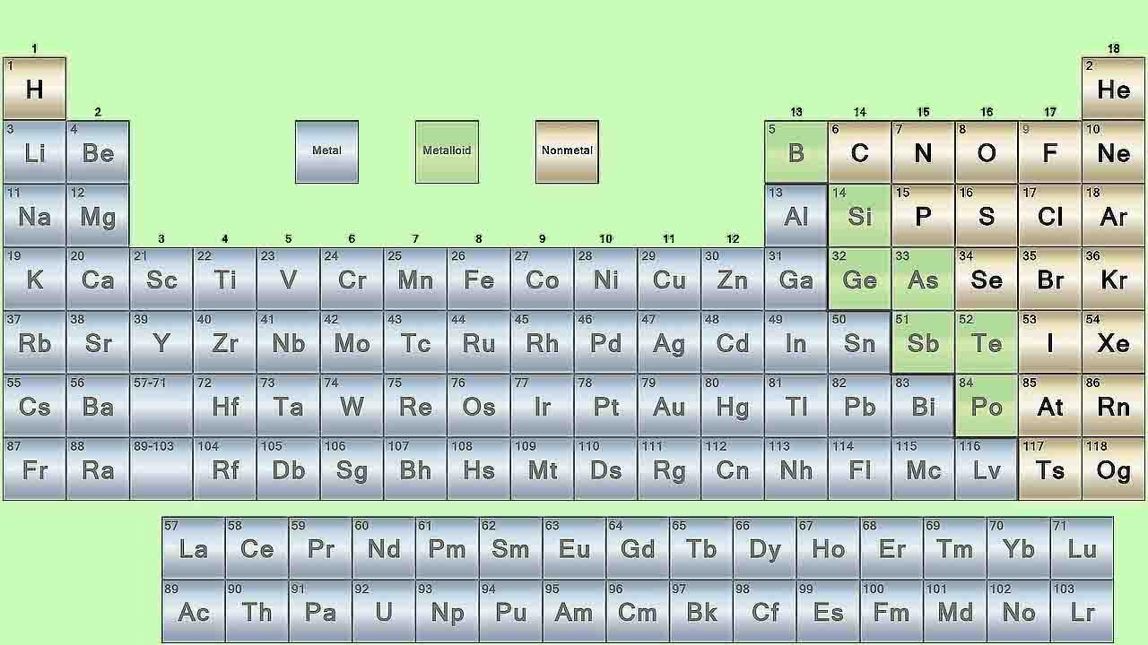 فلز و نافلز چیست؟ — به زبان ساده