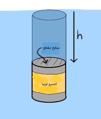 فشار در مایعات