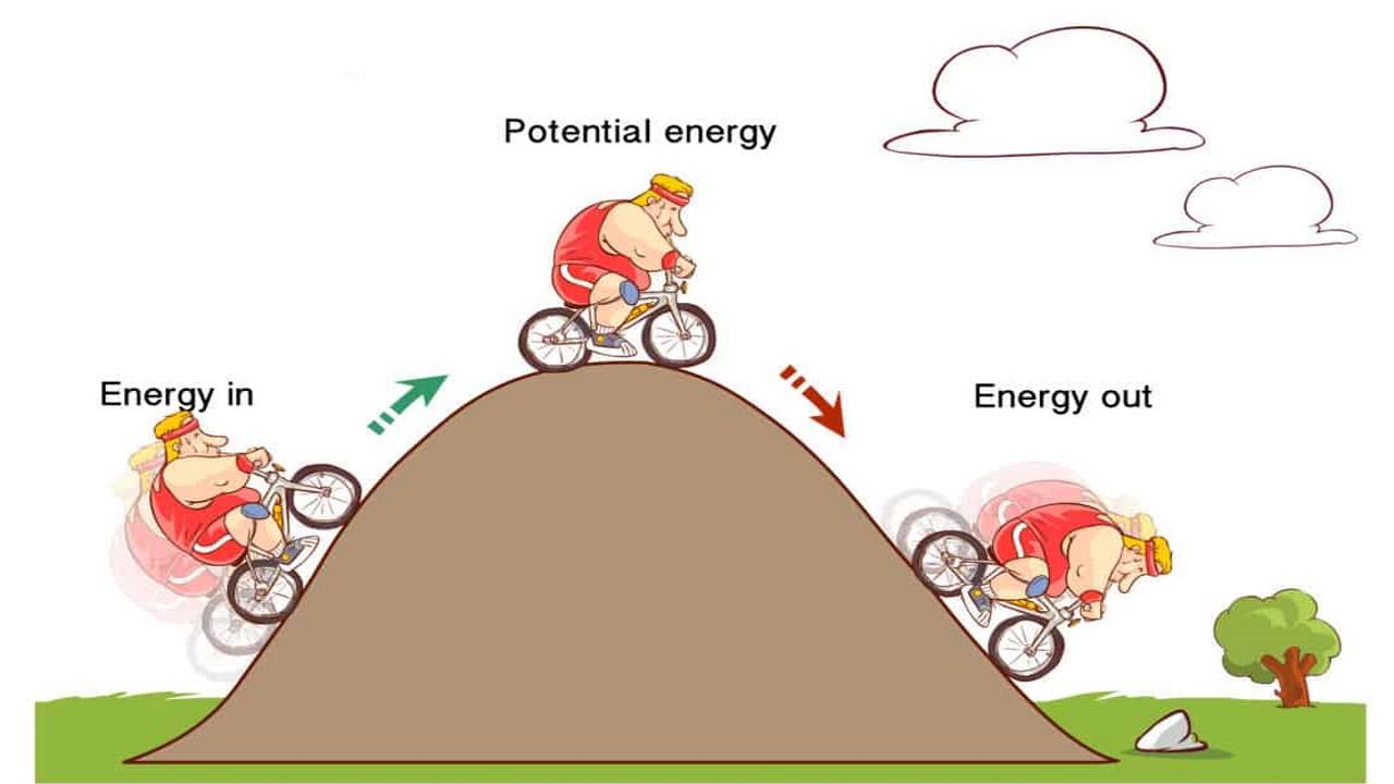 کار و انرژی پتانسیل — به زبان ساده