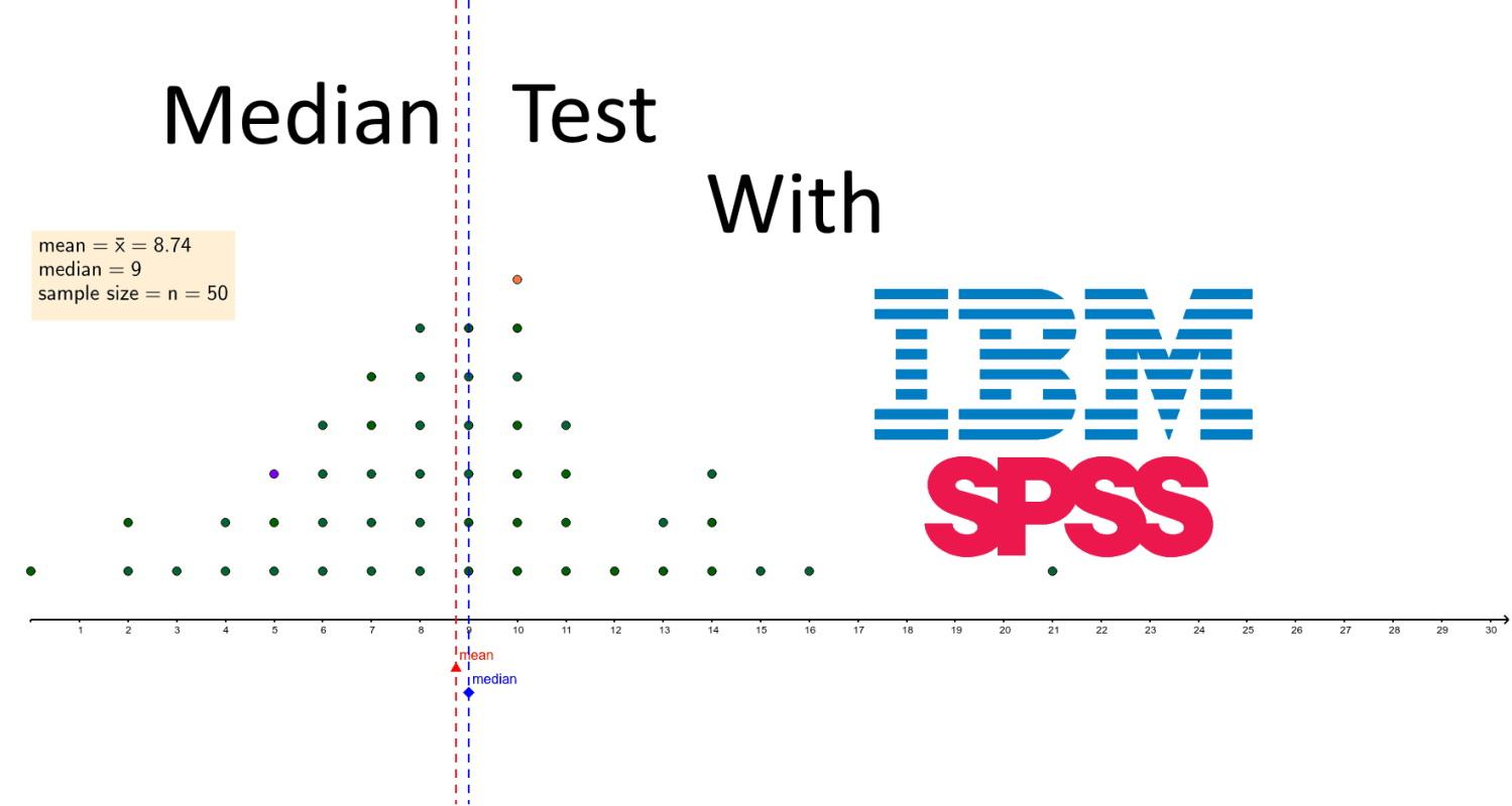 آزمون میانه دو جامعه مستقل در SPSS  | راهنمای کاربردی