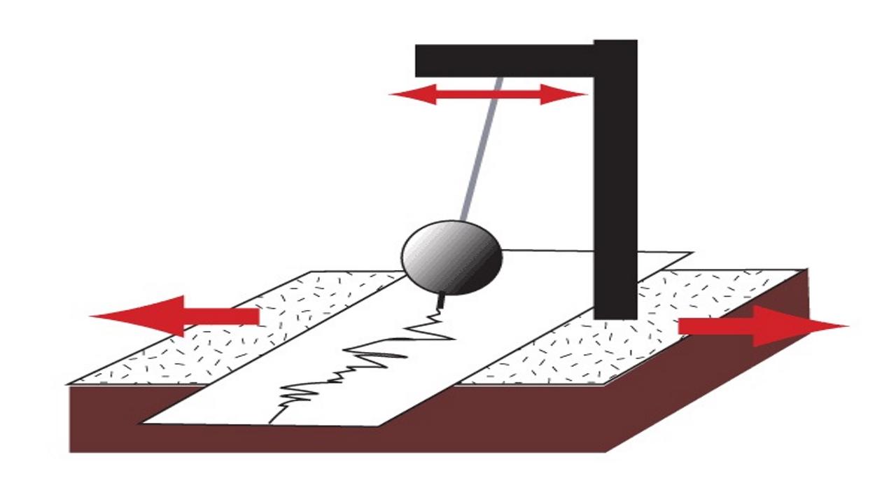 زلزله نگار یا لرزه نگار چیست و چگونه کار میکند؟ | به زبان ساده