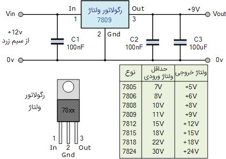 مدار رگولاتور ولتاژ