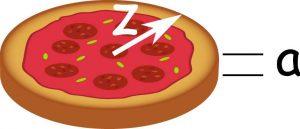 مساحت پیتزا