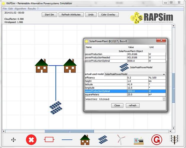حل مثال اول شبیهسازی در نرمافزار RAPSim
