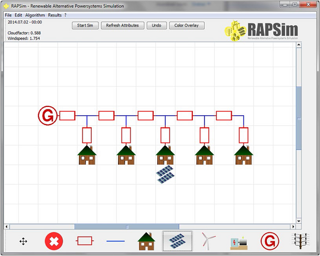 حل مثال سوم شبیهسازی در نرمافزار RAPSim