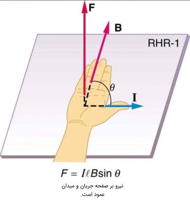 جهت نیروی وارد بر سیم حامل جریان