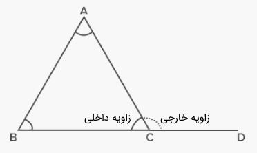 زاویه داخلی و خارجی