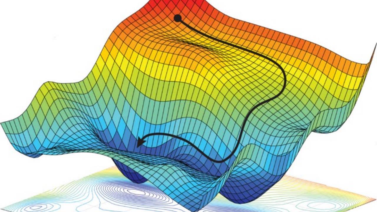 محاسبات نرم چیست ؟  — به زبان ساده