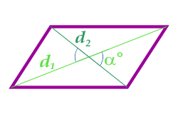 مساحت متوازی الاضلاع با دو قطر با زاویه بین آنها