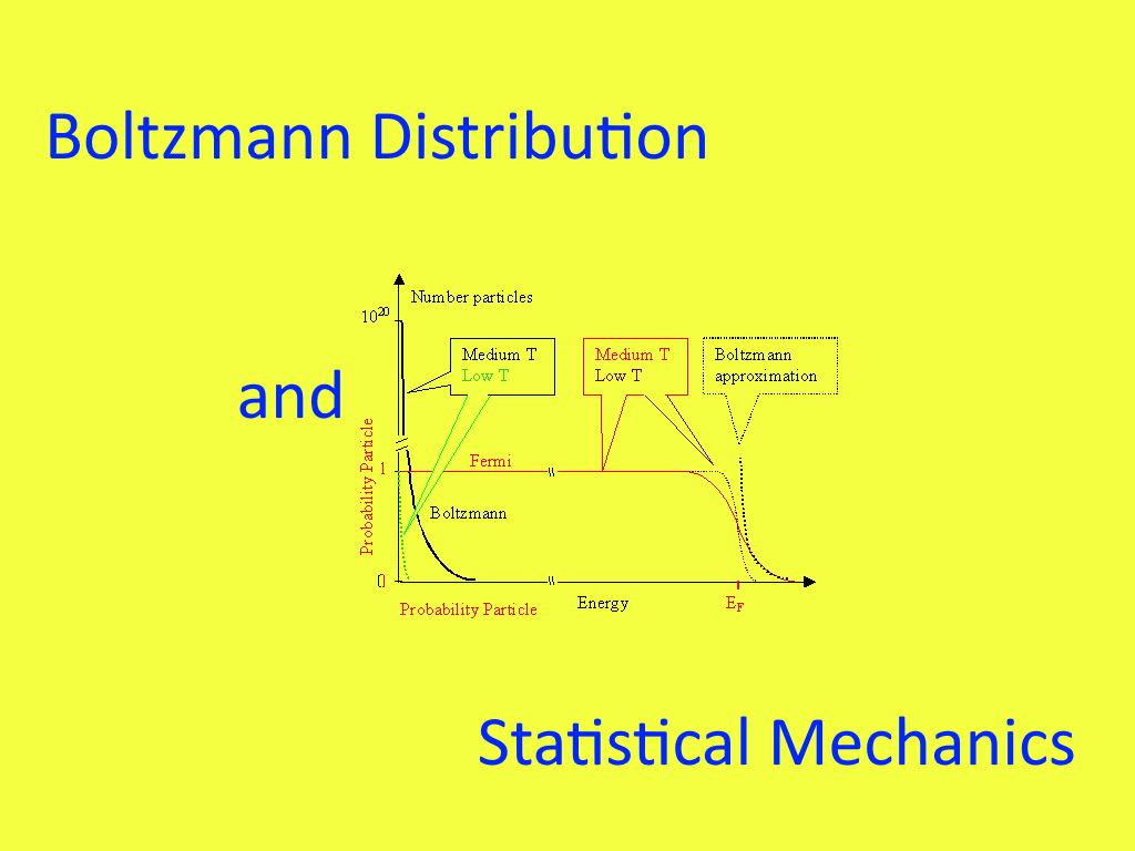 توزیع بولتزمان در ترمودینامیک آماری | به زبان ساده