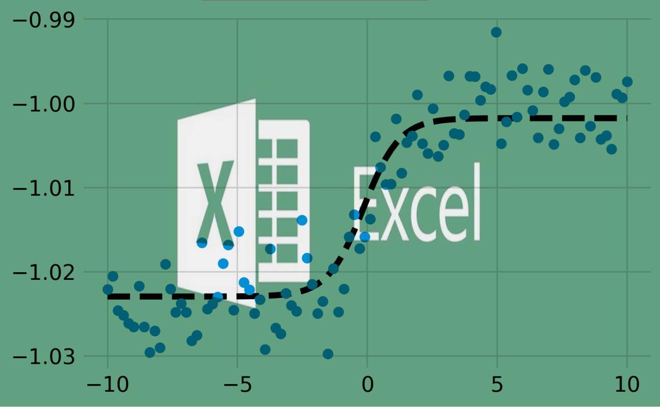 معادله منحنی در اکسل | به زبان ساده