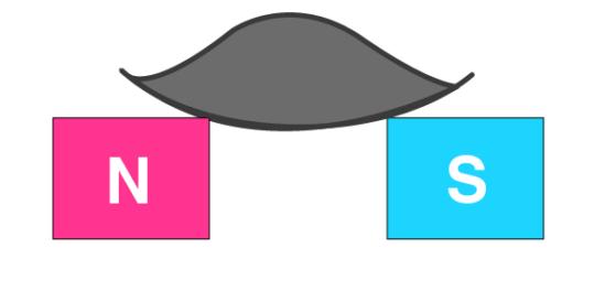 قرار گرفتن مایع دیامغناطیس بین دو قطب آهنربا با فاصله زیاد