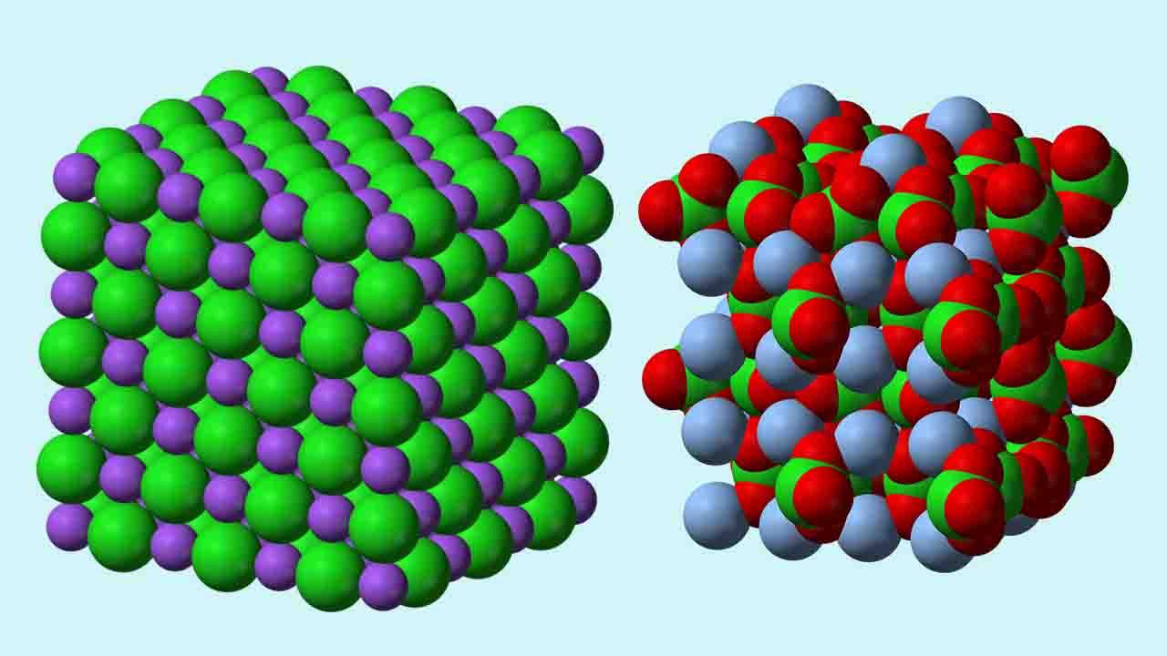 ترکیب یونی در شیمی — به زبان ساده