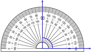 اندازهگیری با نقاله