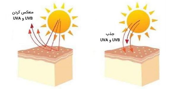 انواع ضد آفتاب