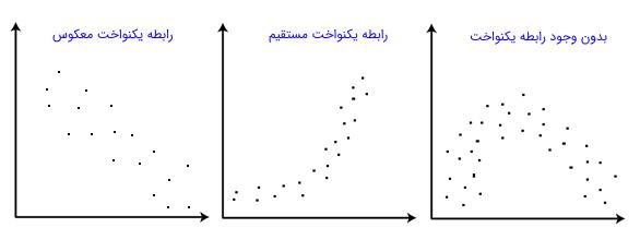 scatter dot plot