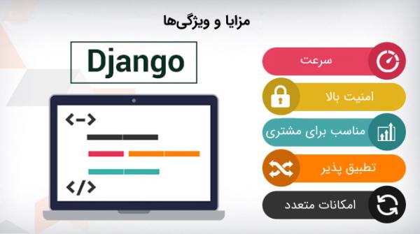 تصویر اینفوگرافیک از مزایا و ویژگی های جنگو (Django) در مطلب آموزش django