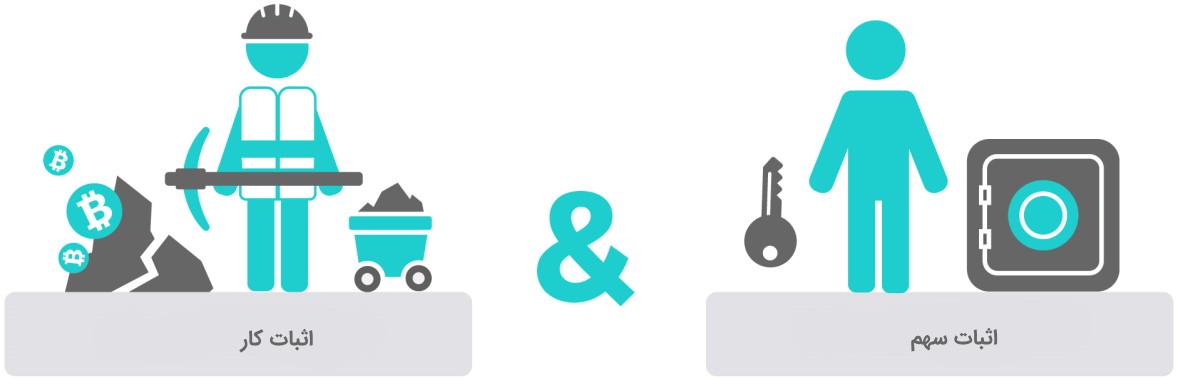 اتریوم چیست ؟ | ساختار، قیمت، استخراج و خرید و فروش