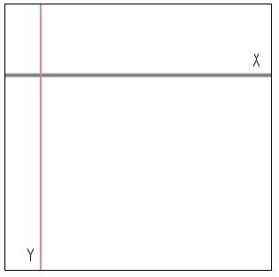 تصویر مختصات Canvas دوبعدی را نشان میدهد.
