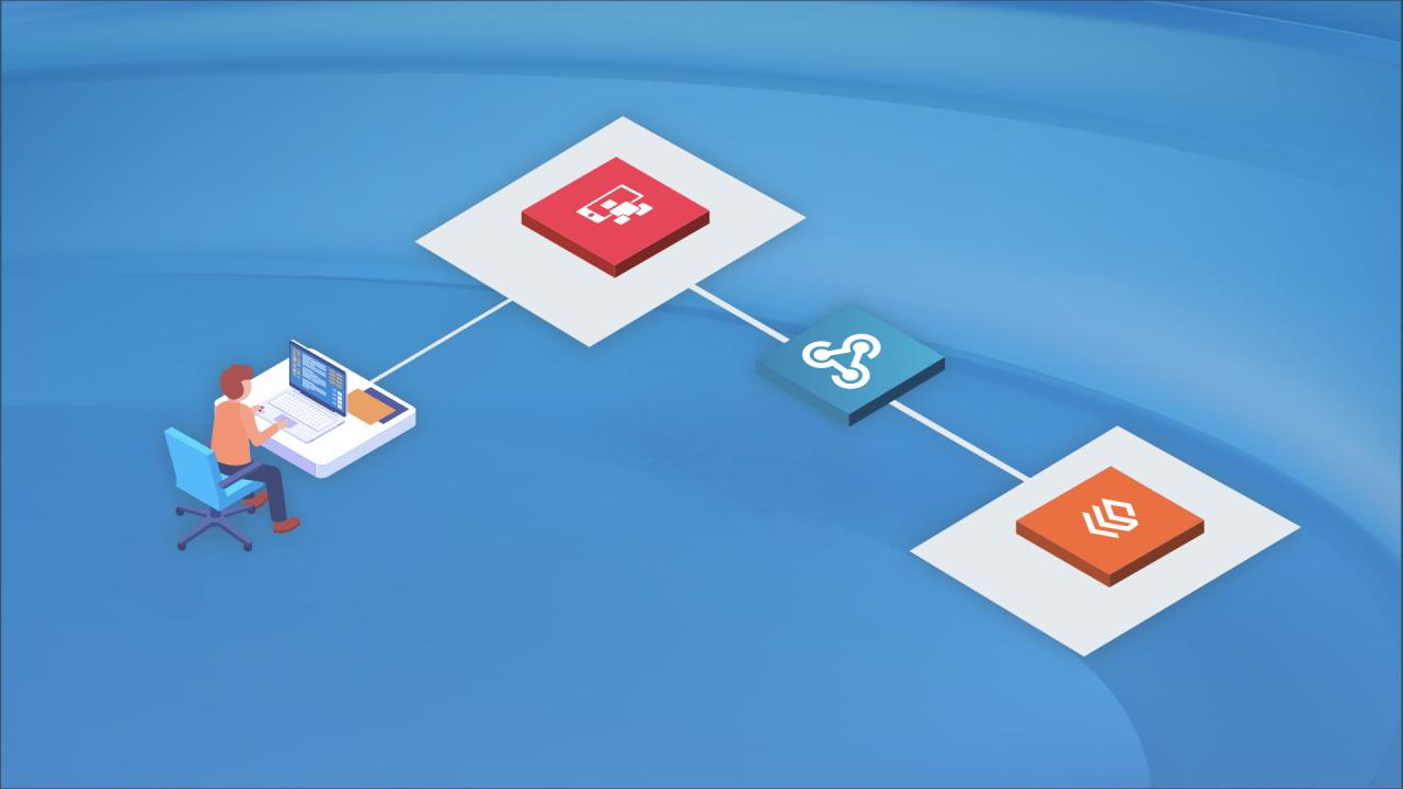 وب هوک (WebHook) چیست ؟ — به زبان ساده