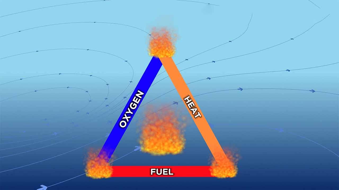 مثلث آتش چیست؟ — به زبان ساده