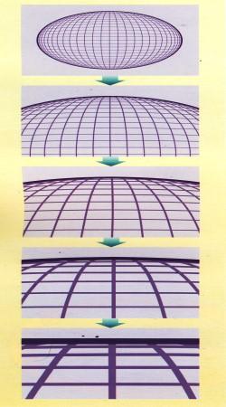 توضیح تخت بودن عالم با استفاده از نظریه تورم