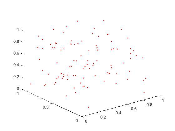 رسم نمودار ماتریس در متلب با دستور plot3