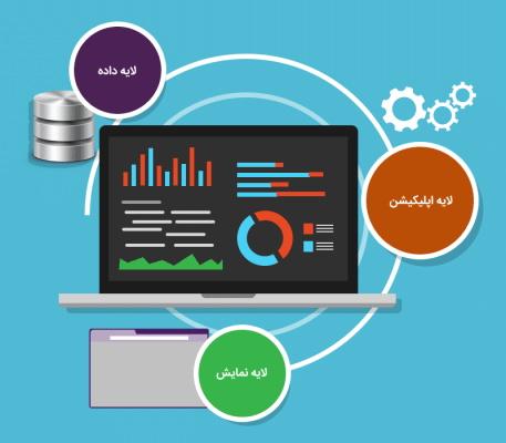 معماری سه لایه در مهندسی نرم افزار چیست؟ | راهنمای جامع