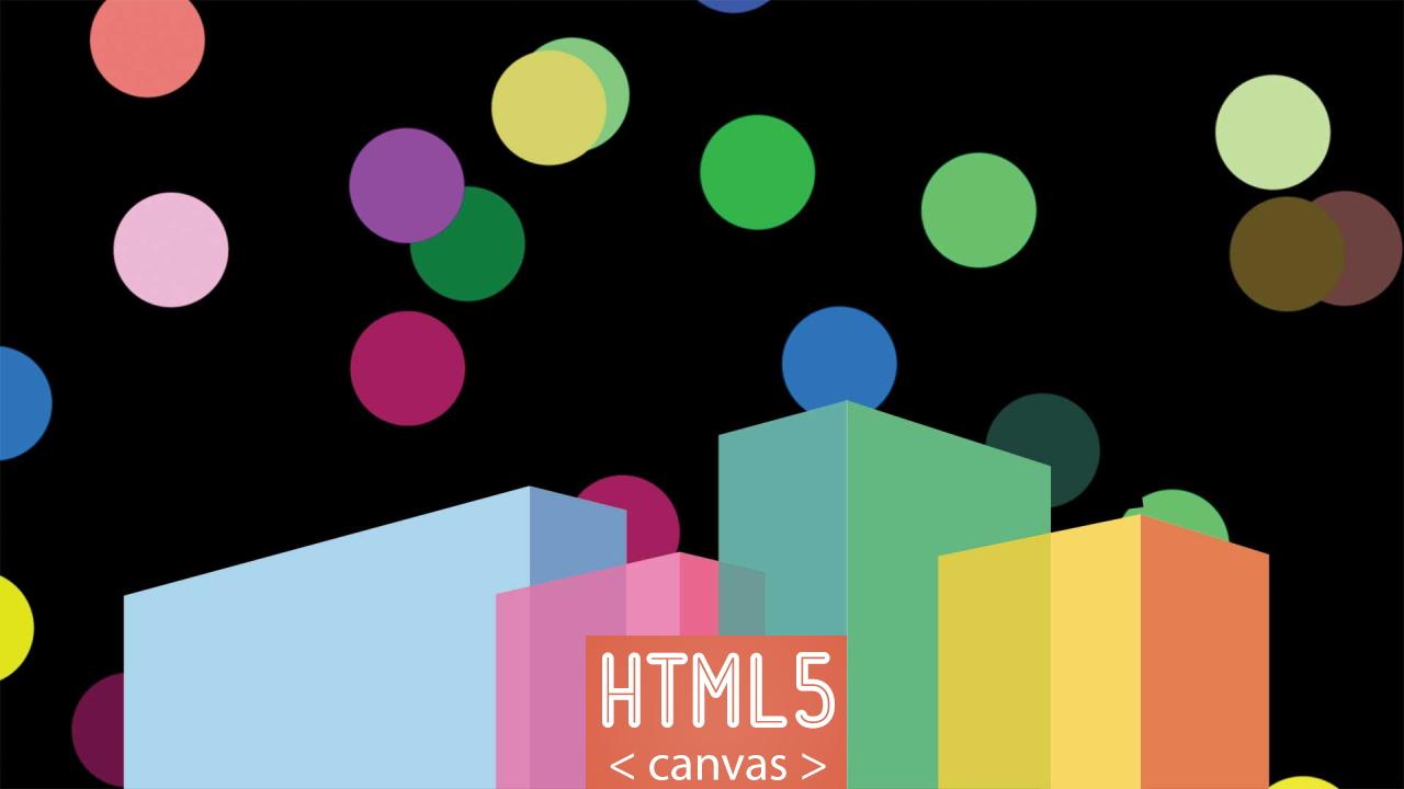 آموزش Canvas در HTML — به زبان ساده و گام به گام