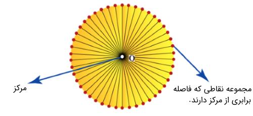 دایره چیست